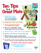 Ten Tips to a Great Plate