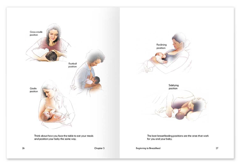 Breastfeeding Keep it Simple - English