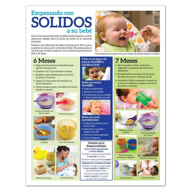 Starting Solids tear pad - Spanish