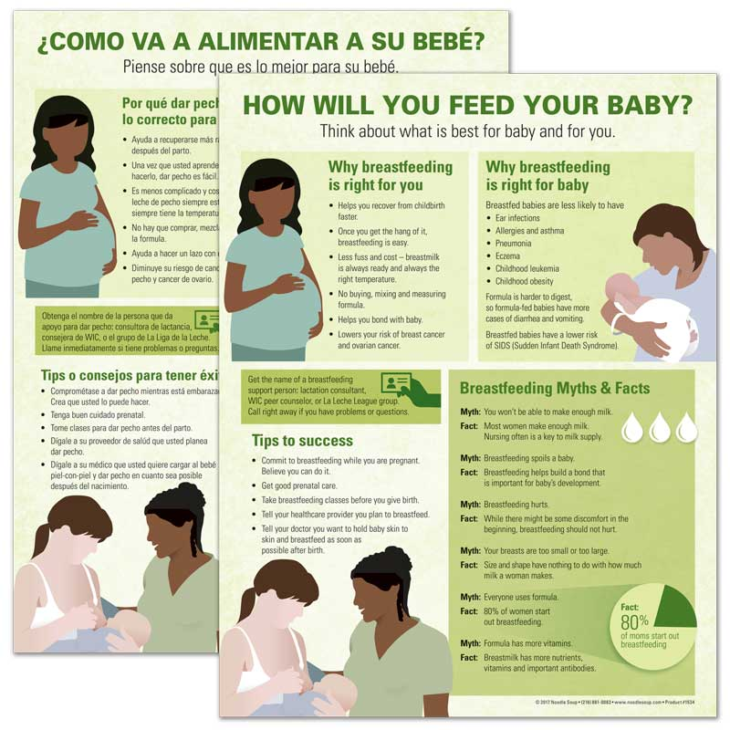How Will You Feed Your Baby?