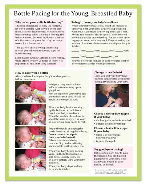 Bottle Pacing for the Breastfed Baby - English
