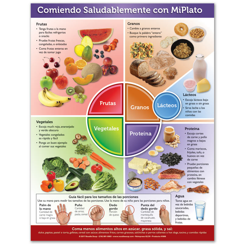 Eating Healthy with MyPlate tear pad - Spanish