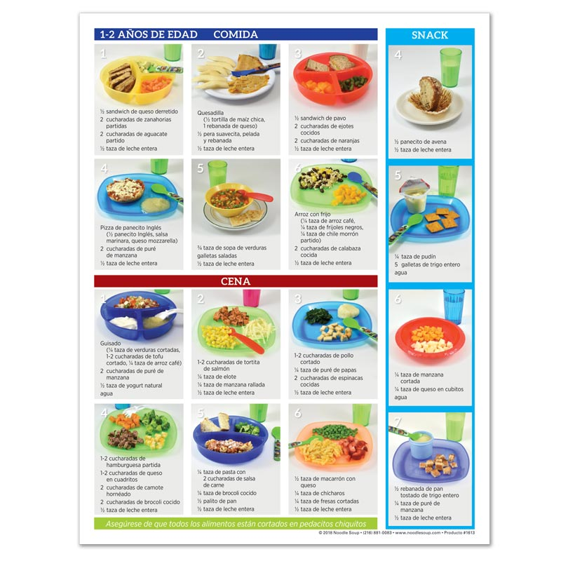 A Photo Guide of Meals for 1-2 Year Olds - Spanish