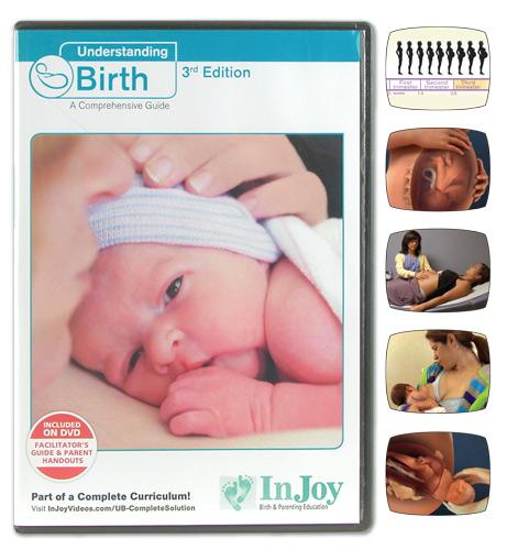 Understanding Birth