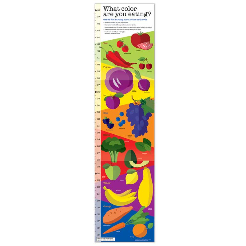 What Color are You Eating Growth Chart