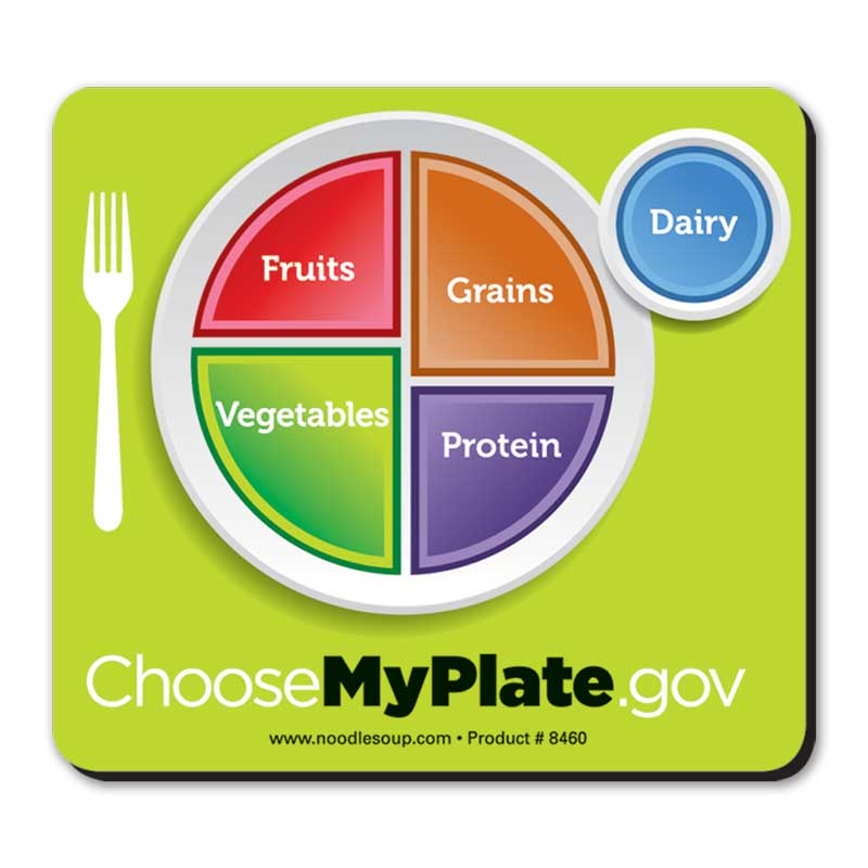 Choose MyPlate magnet