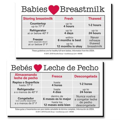 Babies Love Breastmilk