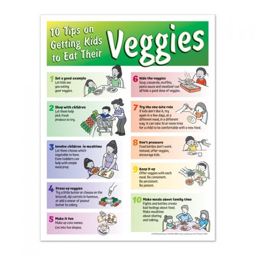 Getting Kids to Eat Their Veggies tear pad
