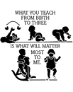 What You Teach From Birth to 3