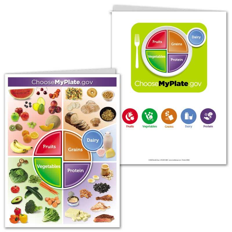 MyPlate pocket folder