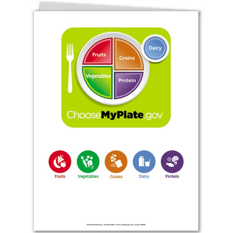 MyPlate pocket folder - back