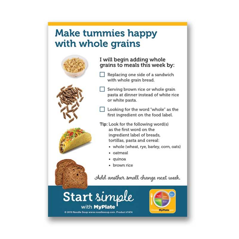 MyPlate Nutrition Education Curriculum Kit