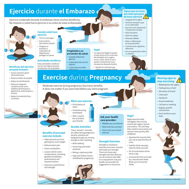 Exercise During Pregnancy tear pad