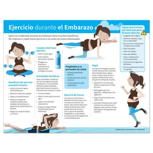 Exercise During Pregnancy tear pad - Spanish