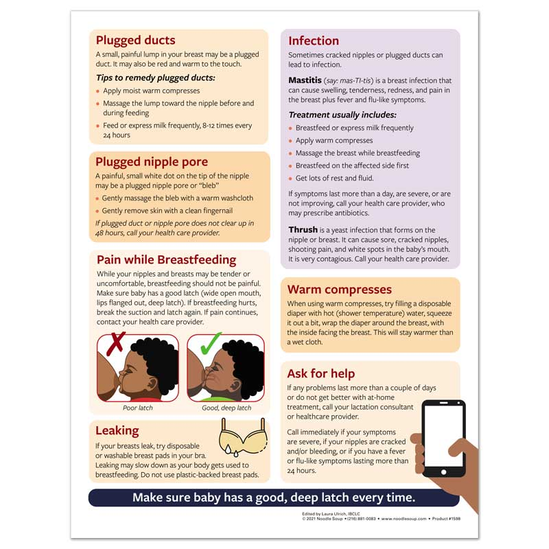 Advice for Common Breastfeeding Issues Tear Pad